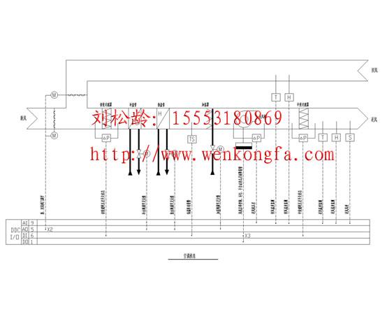 西门子中小型空调机组控制系统